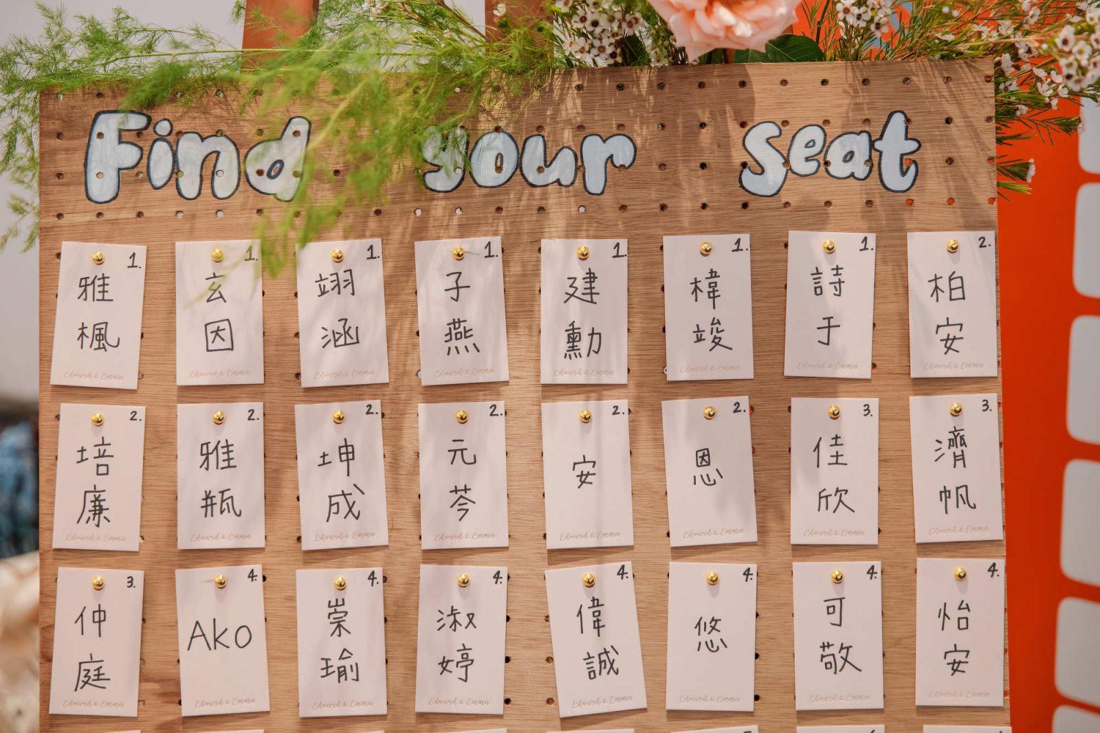婚禮座位圖